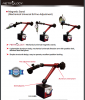 Magnetic Stand Metrology | Model MS-MU80K | Model MS-MU460L