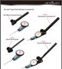 Level-Type Dial Indicator Accessories Metrology | Model LD-A1 | Model LD-C1