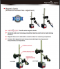 Magnetic Stands (Transfer & Precision Fine- adjustment) Metrology | Model MS-SF80K