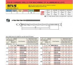 Dao phay gia cong nhom Mitsubishi, solid carbide for aluminium alloys